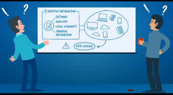 Acronis Access Advanced:数据保护和安全性