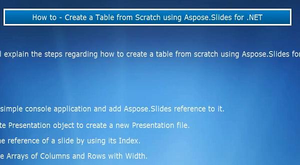 Aspose.Slides for .NET:创建表单