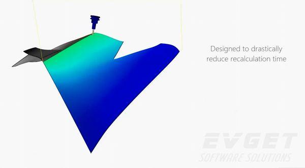 CAD/CAM控件展示(8):5轴刀具路径缓存