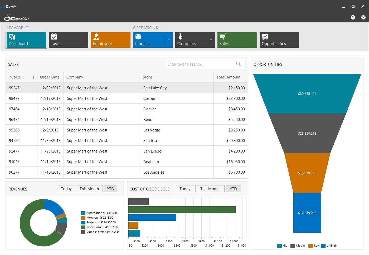 DevExpress Winforms Controls界面预览:winforms-charts