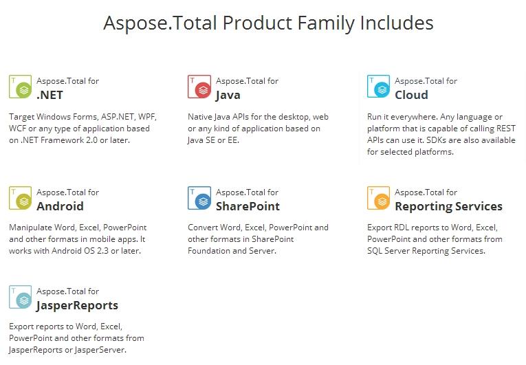Aspose.Total界面预览:5