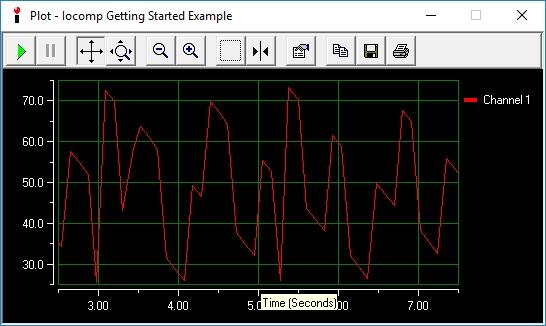 Iocomp ActiveX/VCL界面预览: