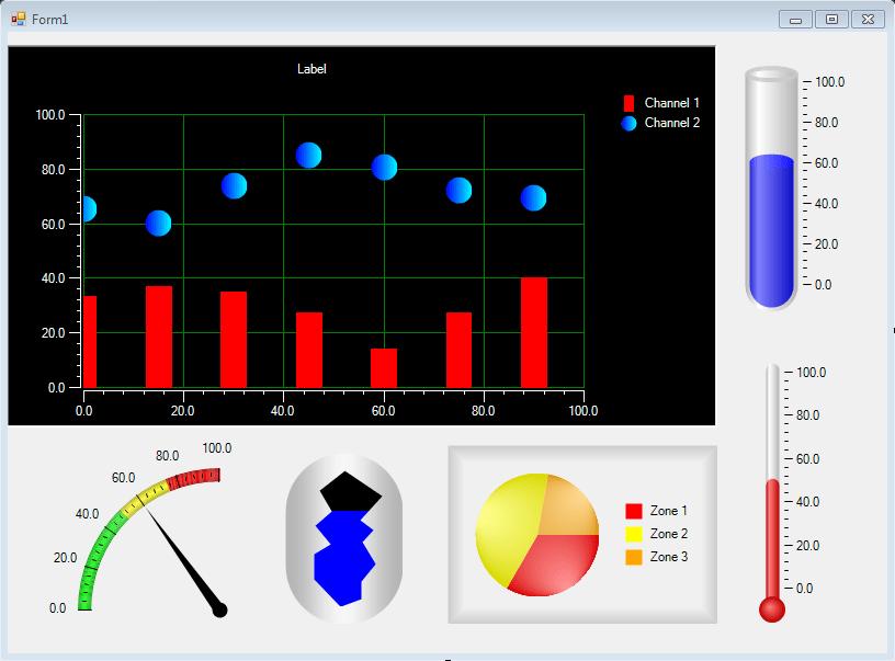 Iocomp's Ultra Pack终极版2,工控仪表控件