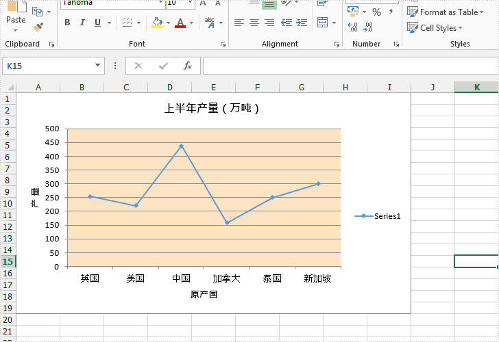 Create-Chart-without-Using-Worksheet-Data-Range.png