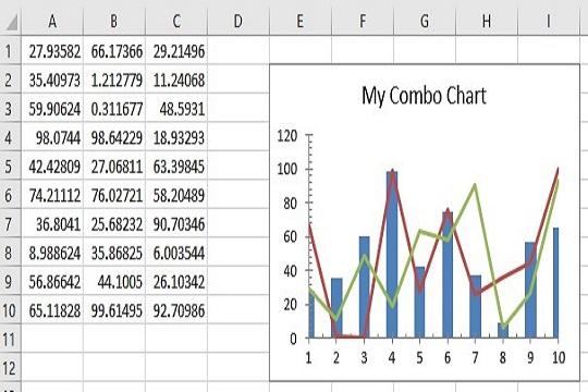 excel-combo-chart.jpg-1040x0.jpg