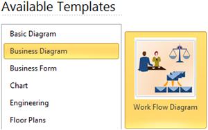 如何使用Edraw Max轻松创建工作流程?