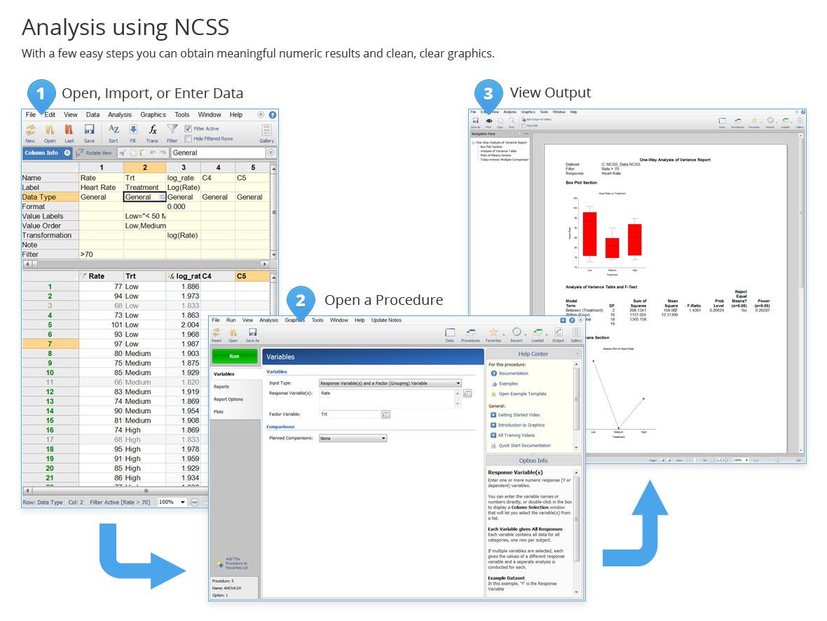 NCSS-Analysis-Using-NCSS.jpg