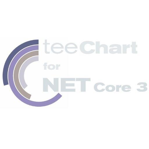 TeeChart