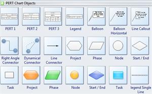 Edraw Max使用教程:创建PERT图表