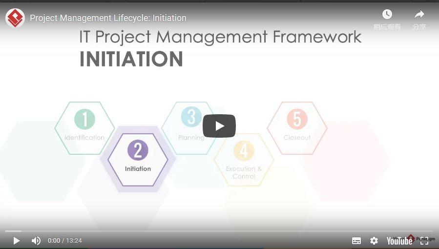 Visual Paradigm项目管理生命周期:启动