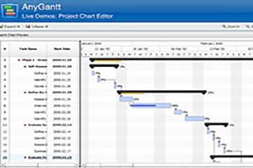 JavaScript甘特图AnyGantt v8.6.0发布,改进Gantt文档和Datagrid性能