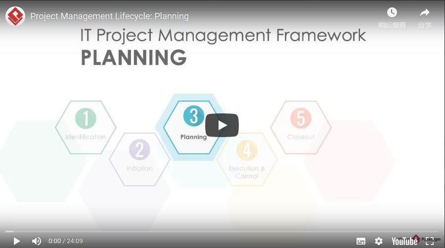 Visual Paradigm项目管理生命周期:计划
