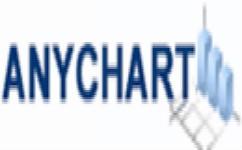 Anychart