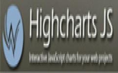 Highsoft