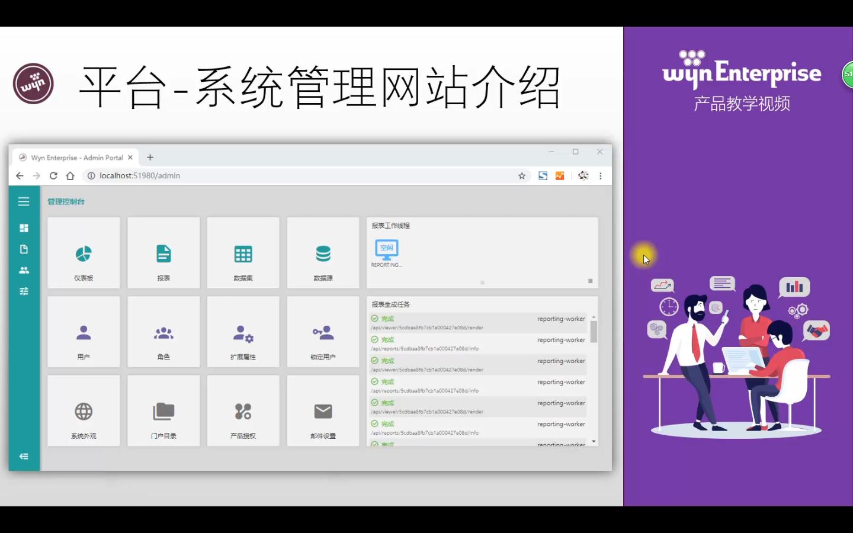 Wyn Enterprise系统管理网站功能