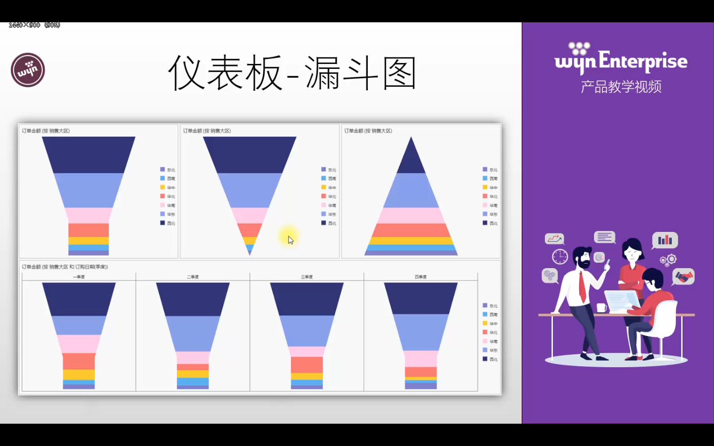 Wyn Enterprise视频教程:漏斗图使用详解