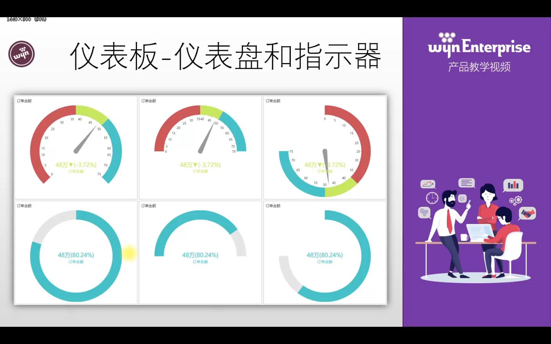 Wyn Enterprise视频教程:仪表盘和指示器使用详解