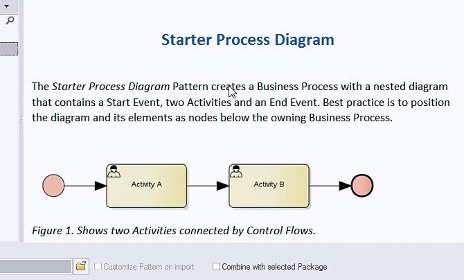 Enterprise Architect视频教程:了解如何创建新的项目文件,并快速开始使用建模透视图和模式。