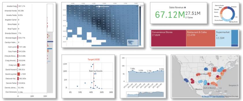 干货!最全面的Qlik Sense数据平台详解(中)