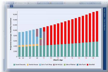 还在为退休时的各种数据纠结吗?使用teechart图表轻松搞定