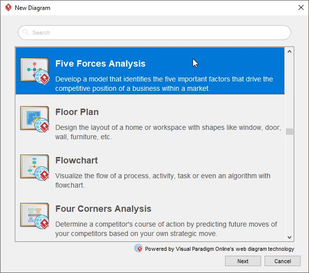 Visual Paradigm教程:波特五力分析教程