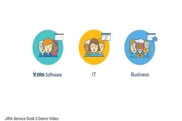 Jira Service Desk系列视频:IT Help Desk演示视频