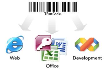 TBarCode SDK正版授权购买