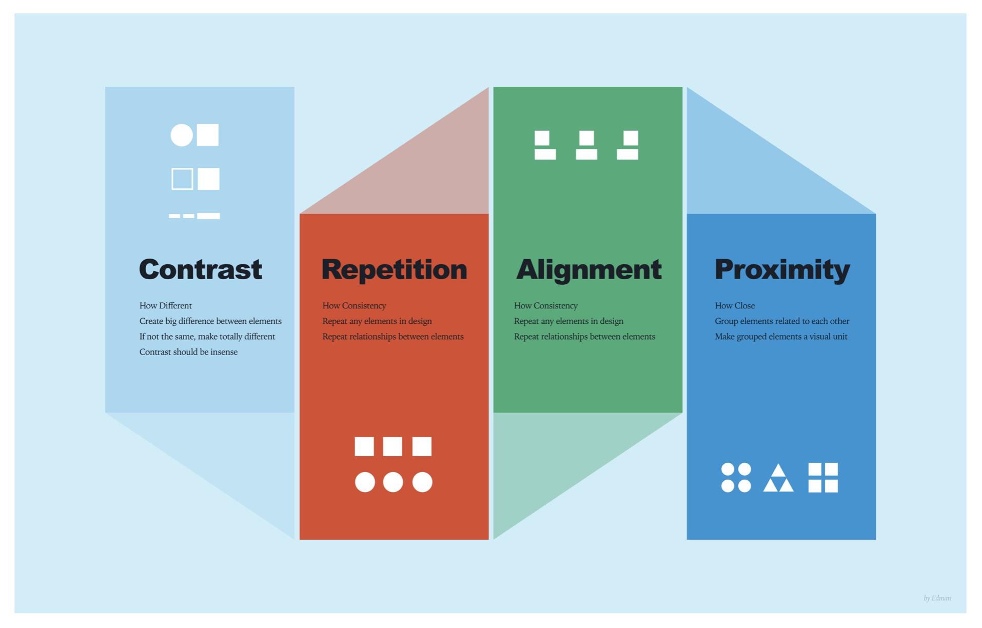 快速提升思维导图使用能力,独家整理XMind使用技巧进阶攻略!