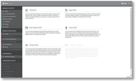 QLik功能介绍(三):数据的准备和集成及企业的拓展性管理