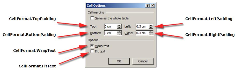Aspose.Words使用表格教程之应用格式——将格式应用于表,行和单元格