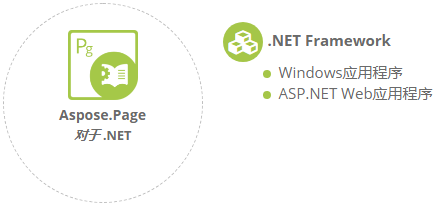 Aspose.Page平台独立