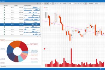 DevExpress Universal Subscription预览:WinForms Analytics Charting tablet light hd