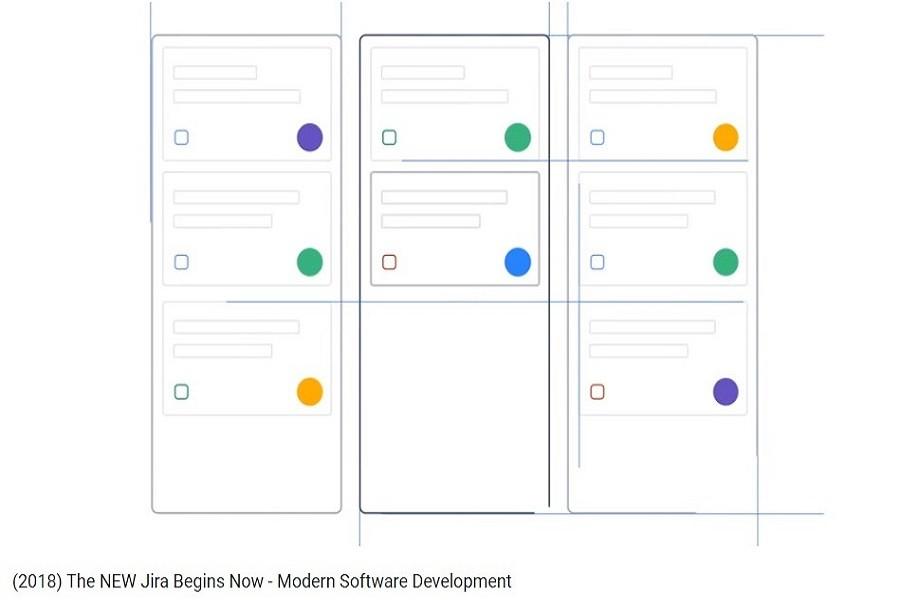 新Jira从现在开始:现代软件的开发