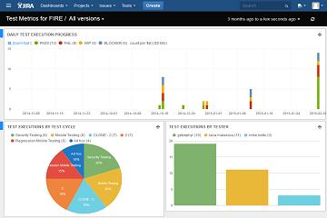 世界级的软件设计公司Autodesk是如何管理公司团队的?Jira产品告诉你
