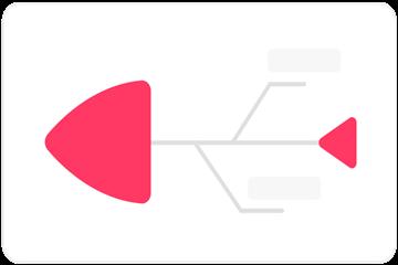 鱼骨图是什么?思维导图XMind如何有效理清逻辑关系?