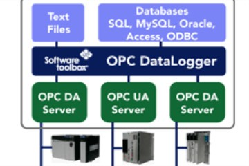 OPC DataLogger v3.7.0.1发布,为文本/ CSV数据存储添加了升级版跨越功能