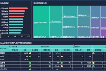 Wyn Enterprise v3.0 Update3发布,自助式仪表板和报表的设计效率再次提升