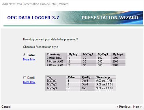 5_DataPresentation.png