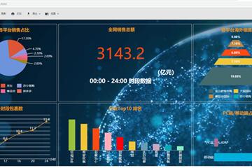 解读ActiveReports v13新特性:JS Viewer渲染报表