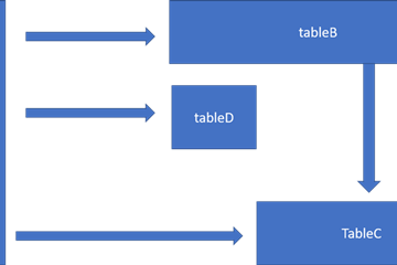 .NET报表控件ActiveReports在Java Web后台开发餐饮业报表系统实例(下)