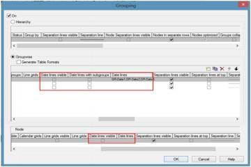 VARCHART XGantt用户手册:如何设置日期行