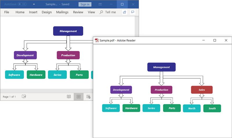 Xamarin组件套包Essential Studio for Xamarin更新,新增富文本编辑器等10多个控件(下)