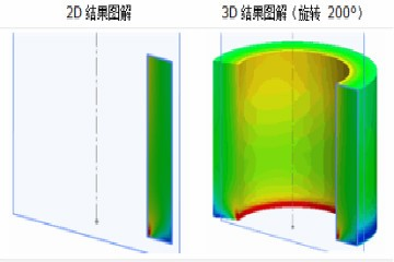 在SOLIDWORKS Simulation中如何使用2D简化 | 操作视频