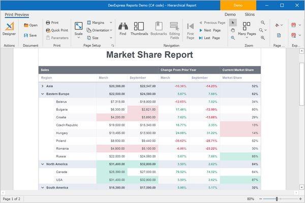 不得不看!DevExpress Reporting v19.1全平台新功能解析