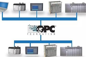工控人必读!这两款具有划时代意义的OPC软件真不简单!
