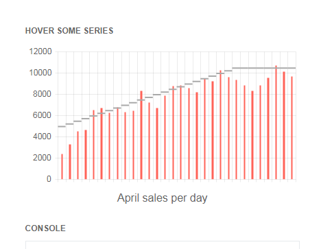 Kendo UI Bullet Charts示例四:MVVM