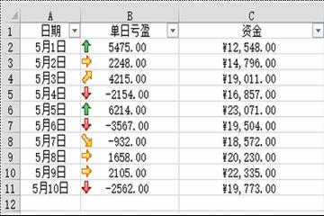 Excel .NET组件Spire.XLS教程:在 Excel 中设置条件格式