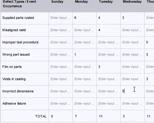 Visual Paradigm新功能详解(十):七个基本质量工具之检查表