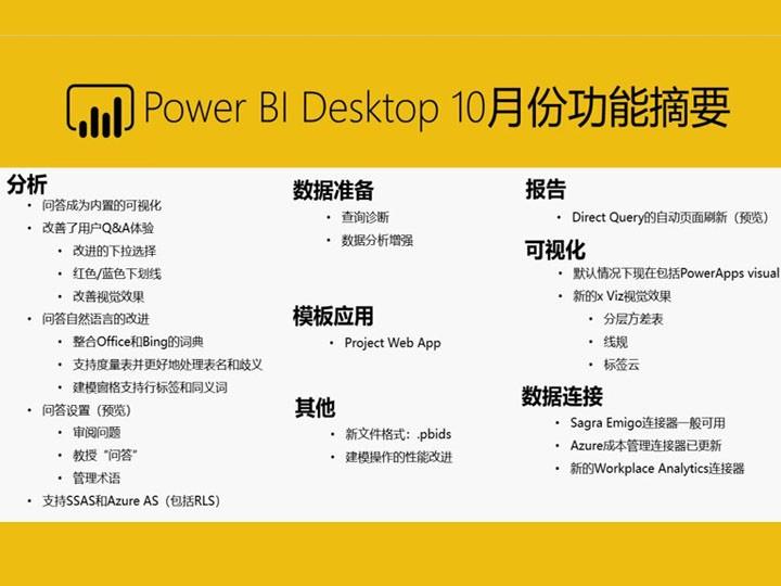 Power BI Desktop 10月版发布,引入全新Q&A可视化技术大幅提升用户体验(上)