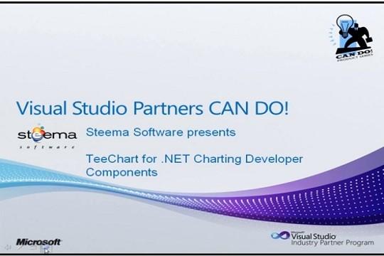 TeeChart for .NET绘制开发人员图
